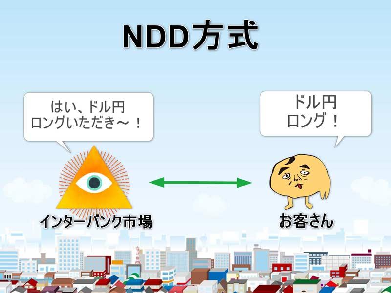 NDD方式の説明